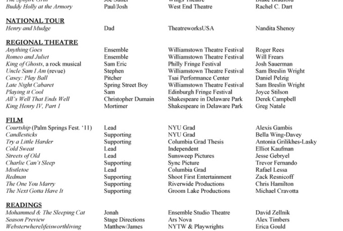 Format Your Film, Theatre, Or Acting Resume