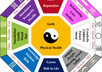 help Feng Shui Your Entire House to help Increase Your Finances by giving you a simple trick that really works