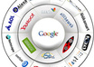 submit your website's URL to all major search engines