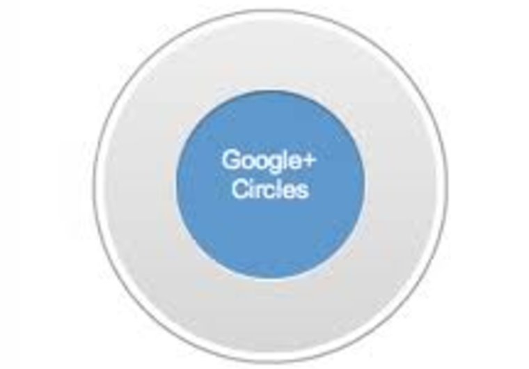 add 1000 people to your google+ circles small1